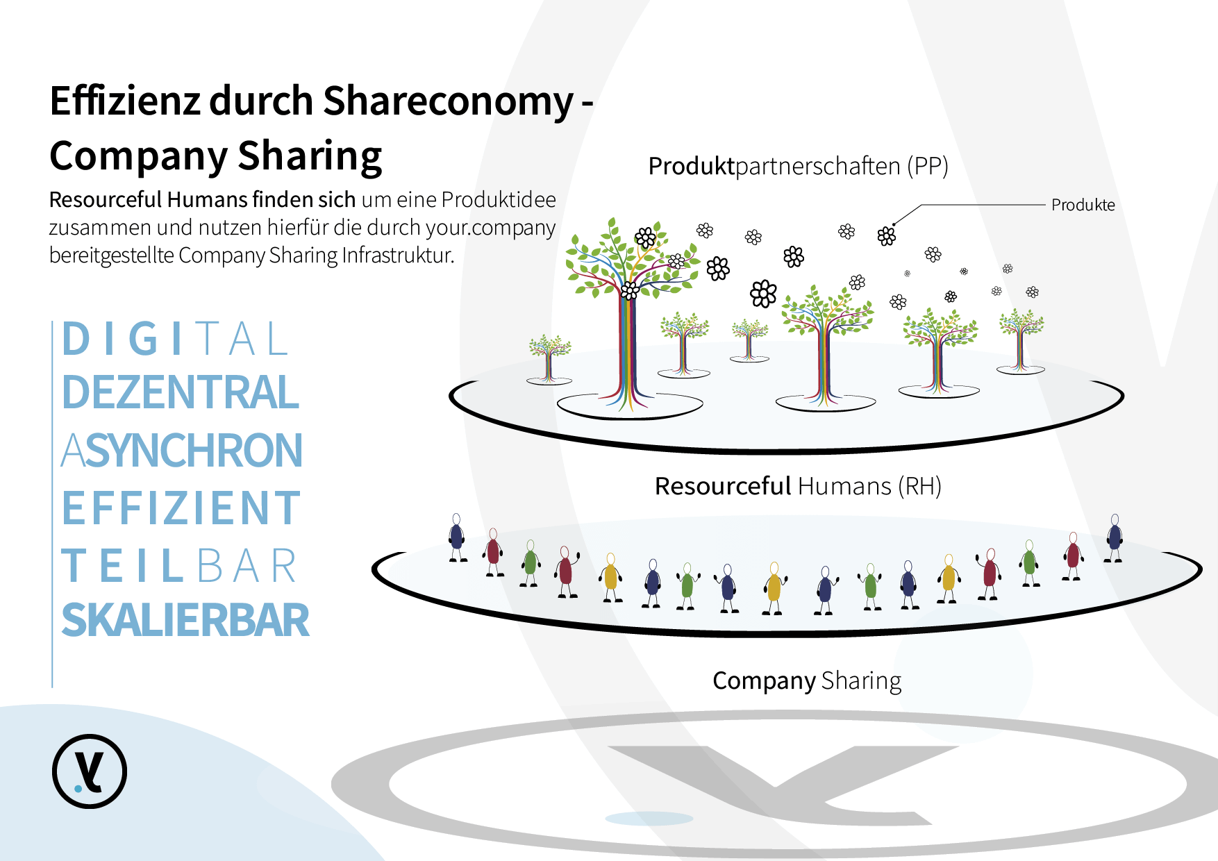 your company pitch deck company sharing7